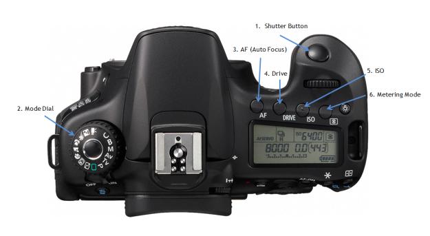 Canon 60D Top tut